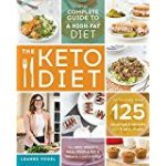 The Ketogenic Diet and Mental Health